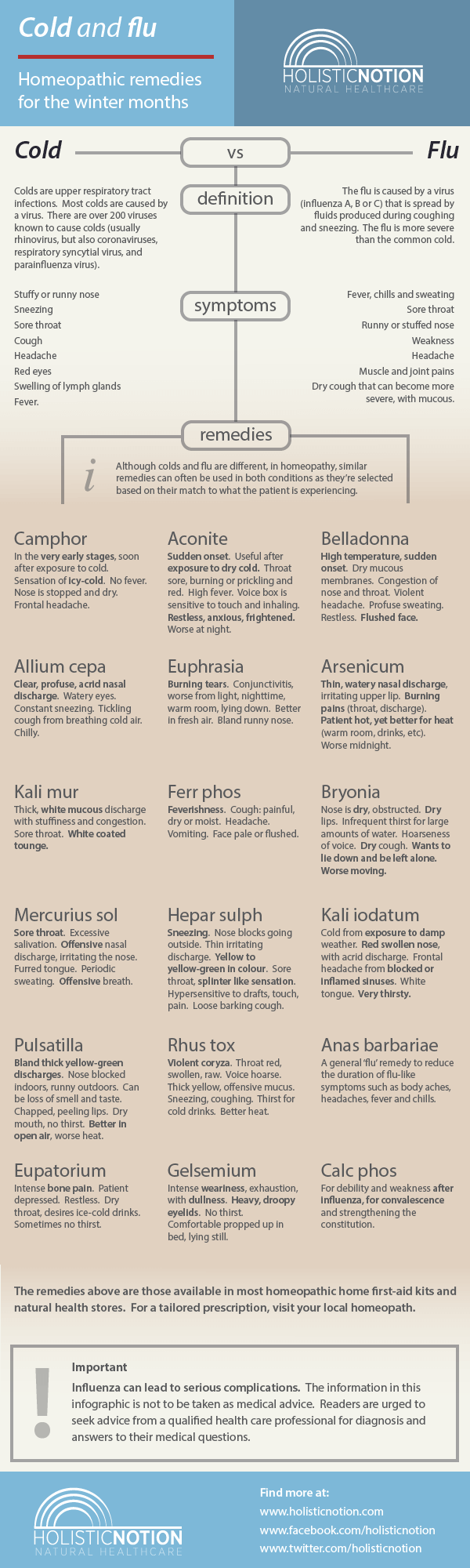 Infographic-Colds-and-Flu-remedies-2015